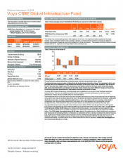 Preview Image for Voya CBRE Global Infrastructure Fund Fact Sheet - Class I.pdf