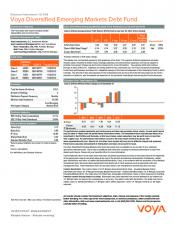 Preview Image for Voya Diversified Emerging Markets Debt Fund Fact Sheet.pdf