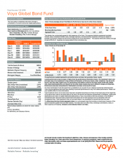Preview Image for Voya Global Bond Fund Fact Sheet - Class I.pdf