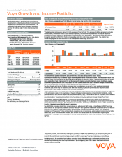 Preview Image for Voya Growth and Income Portfolio Fact Sheet.pdf