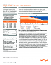 Preview Image for Voya Index Solution 2030 Portfolio Fact Sheet - Class Z.pdf