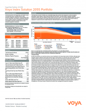 Preview Image for Voya Index Solution 2055 Portfolio Fact Sheet - Class Z.pdf