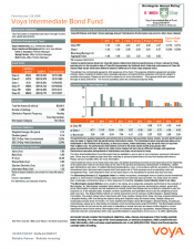 Preview Image for Voya Intermediate Bond Fund Fact Sheet - Class R6.pdf