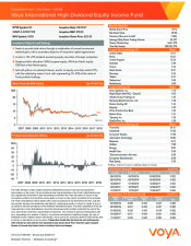 Preview Image for Voya International High Dividend Equity Income Fund Fact Sheet.pdf