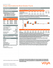 Preview Image for Voya International Real Estate Fund Fact Sheet - Class I.pdf