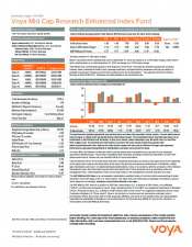 Preview Image for Voya Mid Cap Research Enhanced Index Fund Fact Sheet.pdf