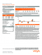 Preview Image for Voya Russia Fund Fact Sheet - Class I.pdf