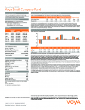 Preview Image for Voya Small Company Fund Fact Sheet - Class I.pdf